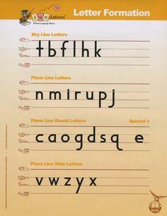 8 Best Wilson Reading System images | Wilson reading program