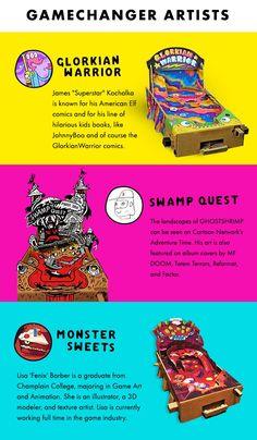 PinBox 3000 and Gamechanger by Cardboard Teck Instantute — Kickstarter