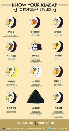 12 different kinds of kimbap. They are all super yummy. Triangle kimbap is a favorite for eating on the go. Chungu kimbap is super simple if you want to try to make Korean food yourself! Korean Phrases, Korean Words, Japan Sushi, Sushi Sushi, Onigirazu, Korean Street Food, South Korean Food, Korean Food List, Vegetarian Korean Food
