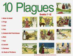 Bible Fun For Kids: Moses: Burning Bush & 10 Plagues