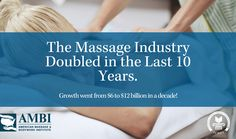 Want a career with a future? Consider massage therapy — an industry that grew from $6 to $12 billion in the past 10 years.
