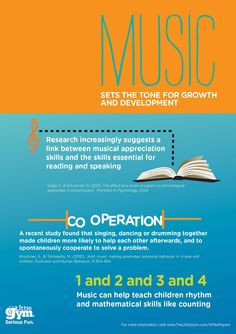 Research increasingly suggests a link between musical appreciation skills and the skills essential for reading and speaking. #BrainBoost! #thelittlegym #seriousfun