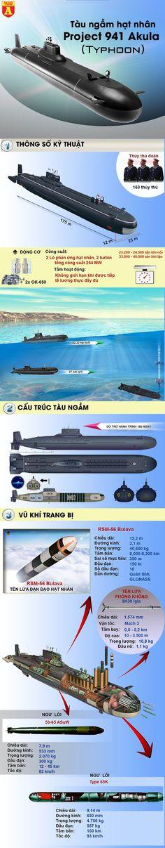 [Infographic] Siêu tàu ngầm lớn bằng tàu sân bay, có thể 'thổi bay' cả một quốc gia.