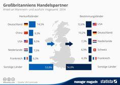 http://www.manager-magazin.de/politik/weltwirtschaft/mm-grafik-grossbritanniens-handelspartner-a-1032597.html