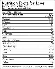 The extraordinary Love Nutrition Facts Free Printable. This Is A Great Intended For Nutrition Label Template Word picture below, is … Nutrition Education, Sport Nutrition, Nutrition Chart, Nutrition Quotes, Nutrition Plans, Nutrition Tips, Nutrition Activities, Nutrition Month, Healthy Nutrition