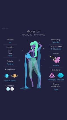 Astrology Aquarius, Aquarius Quotes, Aquarius Woman, Zodiac Signs Astrology, Zodiac Signs Horoscope, Zodiac Facts, Astrology Chart, Aquarius Traits, Zodiac Signs Chart
