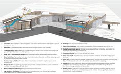 Casa C3: vivienda ecológica en el medio rural de Nueva Zelanda