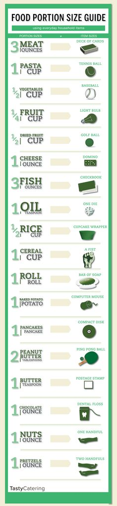 Food Portion Size Guide Using Everyday Household Items