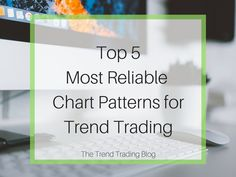 Learn To Maximize Your Trading In Forex Forex Trading Basics, Forex Trading Strategies, Bitcoin Chart, Making Ten, Intraday Trading, Stock Market Investing, Cryptocurrency Trading, Technical Analysis, Learning