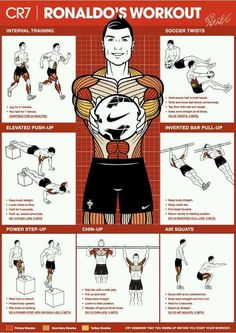 cristiano ronaldo workout, so doing this!