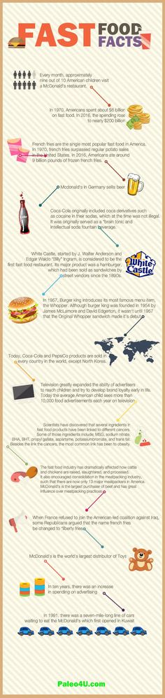 Fast Food Facts Infographics For The USA - Paleo4U | http://paleo4u.com/fast-food-facts-usa/ #paleo #paleodiet #paleofriendly #paleorecipes #paleoeating