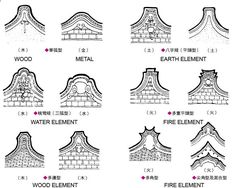 Handy Guide for Appreciating Chinese Architecture in Singapo.- Handy Guide for Appreciating Chinese Architecture in Singapore - Art Et Architecture, Ancient Chinese Architecture, Japanese Architecture, Architecture Details, Chinese Buildings, Design Chinois, Chinese Element, Chinese Design, Chinese Style