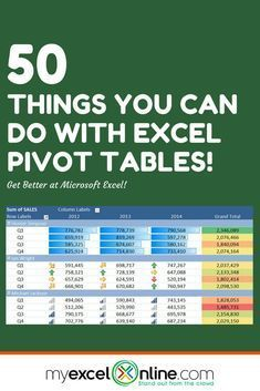 CLICK TO VIEW ALL 50 PIVOT TABLE TIPS | Learn Microsoft Excel Tips + Free Excel Tutorials & Cheat Sheets | The Most In-Depth Excel Video Courses Online at http://www.myexcelonline.com/138-23.html #Microsoft
