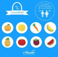Alimentos 0% Calorías Frutas y verduras Mambo www.mambo.com.co Cartagena de Indias - Colombia