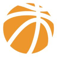Basketball QR Skill Posters