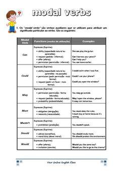 Las 56 Mejores Imágenes De Verbos Modales Verbos Modales