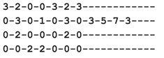 Every ukulele player should have a few cool ukulele riffs in their back pocket. Learn 10 of the best ukulele riffs to impress your friends today. Ukulele Songs Popular, Ukulele Tabs Songs, Ukulele Fingerpicking Songs, Ukulele Songs Beginner, Cool Ukulele, Uke Tabs, Music Tabs, Guitar Songs, 7 Minutes