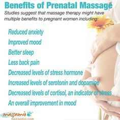 The benefits of prenatal massage, aside from the obvious!