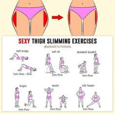 Thigh Slimming Exercise