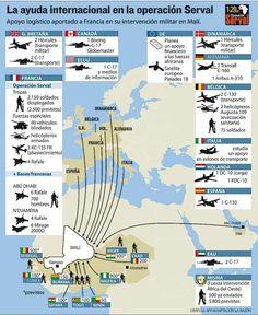 El Gobierno de EEUU siempre ha reconocido que AQMI amenaza en Africa a Mali y Argelia …http://wp.me/p2n0O4-16F @careonsafety #segurpricat #seguridad La ayuda internacional en la operaciónServal