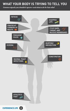Is That Normal?! What Your Body Might Be Trying to Tell You #symptoms #health