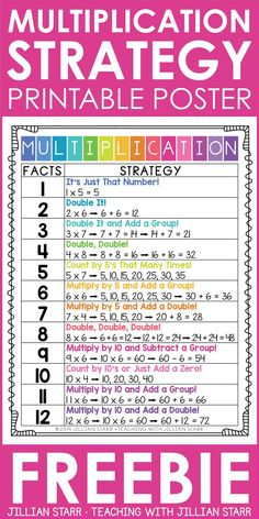 This multiplication chart printable is perfect for teaching your and grade students their times tables. Blow it up poster size to create an anchor ch Multiplication Chart Printable, Learning Multiplication, Multiplication Strategies, Teaching Math, Math Math, Math Fractions, Math Games, Teaching Posters, Math Teacher