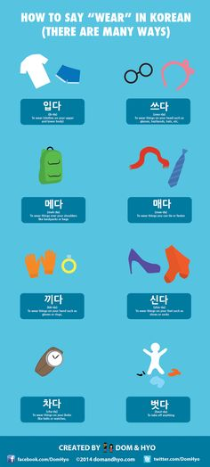 """The many verbs for """"wear"""" in Korean"""