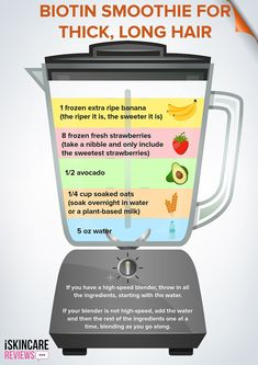 If you love healthy smoothies, enjoy this smoothie that can also thicken, strengthen and grow your hair. The post DIY Biotin Smoothie for Thicker, Healthier Hair appeared first on Food Monster. Juice Smoothie, Fruit Smoothies, Healthy Smoothies, Healthy Drinks, Nutrition Drinks, Healthy Hair Recipes, Healthy Eats, Hair Growth Smoothie Recipes, Natural Hair Care
