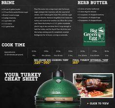 Big Green Egg Thanksgiving Turkey Cheat Sheet