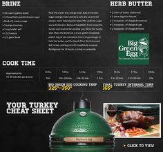 Big Green Egg Thanksgiving Turkey Cheat Sheet
