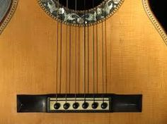 Image result for early romantic guitars
