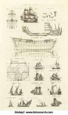 Antique Scientific Illustration (copper engraving) of different types of sailing ships. Naval History, Wood Boats, Wooden Ship, Boat Plans, Tall Ships, Boat Building, Model Ships, Water Crafts, Sailing Ships
