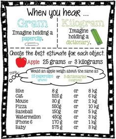 This chart will be great to use to teach how to estimate weight of objects in grams and kilograms. Print on a 20x24 poster and laminate to use year after year.