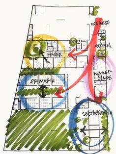 Image 26 of 26 from gallery of Taleny School / Aro Estudio. Courtesy of Aro Estudio Bubble Diagram Architecture, Architecture Concept Drawings, School Floor Plan, School Plan, School School, Architecture Jobs, Pavilion Architecture, School Building Design, School Design