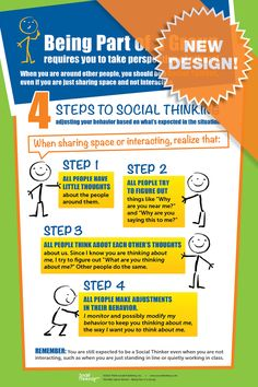 """""""Being Part of a Group"""" poster encourages greater awareness of how all people in a group need to be mindful of each other's presence, intentions, & thoughts. Students can learn to monitor and possibly modify their own behavior to keep people thinking about them the way they want them to. The poster provides the opportunity for teachers & parents to talk with students about each person's responsibility to the larger group. For parents and professionals to use with students 3rd grade & up."""