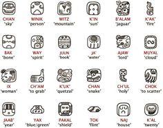 Native American Symbols | Mayan Symbols
