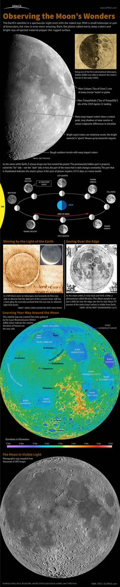 #INFOGRAPHIC: HOW TO OBSERVE THE MOON?