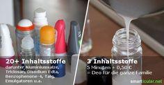 Herkömmliche Deos enthalten fragwürdige Substanzen, produzieren unnötig Müll und kosten 10-20 mal so viel wie diese einfachen und wirksamen Alternativen!