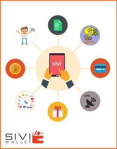 SIVI WALLET - Mobile Recharge, DTH, Postpaid Bills, Data Card, Private Bus Booking, Flight Ticket Booking, Movie Ticket Booking, Gas,and much more www.siviwallet.com #SIVI_WALLET
