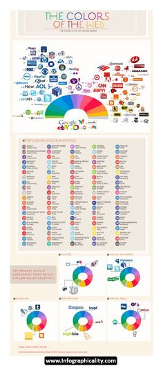 Psychology Of Color Infographic 10 - http://infographicality.com/psychology-of-color-infographic-10/