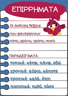 Greek Language, Speech And Language, School Lessons, School Hacks, Learn Greek, Language Activities, School Themes, Elementary Education, Educational Activities