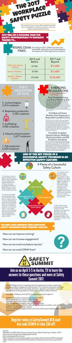 SafetyBlr  How To Fill Out Your Osha Form A Infographic