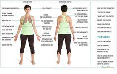 Карта тела для практики йоги - Sequence Wiz