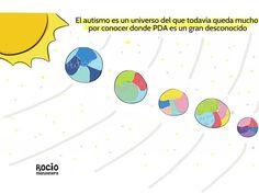 TEA, trastornos del espectro autista, autismo, asperger, síndrome de asperger, PDA, pathological demand avoidance, PDA en español, planetas, sol,