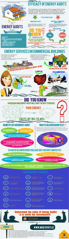 """The inspection and analysis of the energy flows for the purpose of conserving energy in a building is called """"energy audit"""". Energy auditing is ve"""