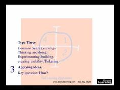 Introduction to 4MAT by Bernice McCarthy .... This 10 minute video presents Dr. Bernice McCarthy, creator and author of the 4MAT Model of Instructional Design, speaking about an overview of the 4MAT Model and how learning styles are a result of this model. This video speaks to the latest brain research and learning style research in the Instructional Design field. (2010)