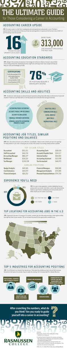 The Ultimate Guide for Those Considering a Career in Accounting  #accounting #infographic #accountant