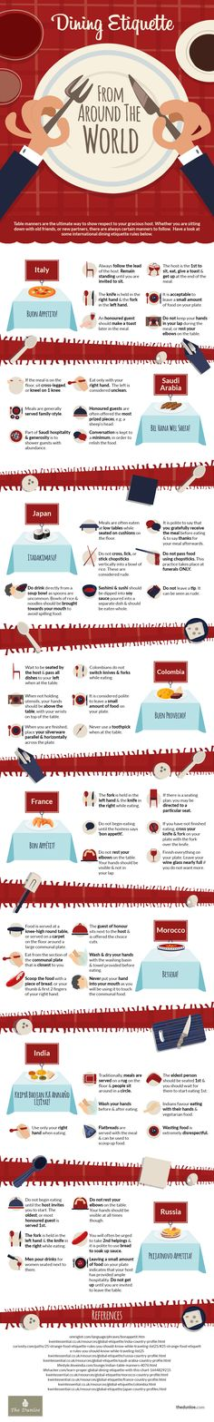 Dining Etiquette From Around the World- Infographic