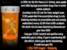 Please, check your medications.  Awareness matters!