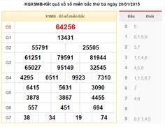 Dự đoán XSMB-SXMB-XSTD-XSHN-KQXSMB hôm nay thứ 4 ngày 21/1/2015 ket qua xo so mien bac http://xoso.sms.vn/ket-qua/xsmb-sxmb-xo-so-mien-bac-xstd.html xsbt http://xoso.sms.vn/ket-qua/xo-so-binh-thuan-xsbth.html xsbd http://xoso.wap.vn/ket-qua-xo-so-binh-duong-xsbd.html